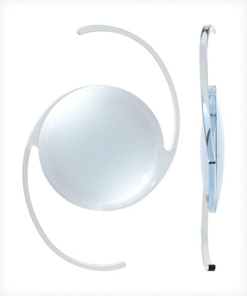 PMMA Lenses